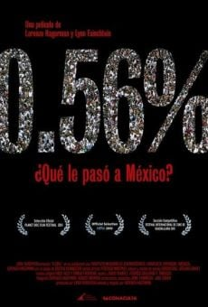 Ver película 0.56%
