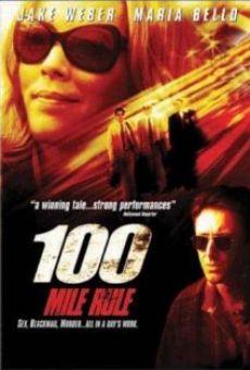 100 Mile Rule online kostenlos