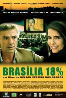 Ver película Brasilia 18%