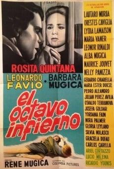Ver película El octavo infierno, cárcel de mujeres