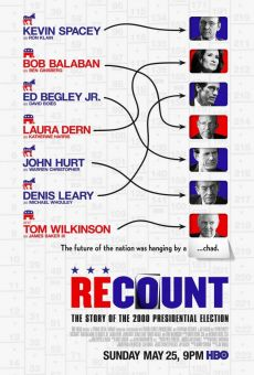 Recuento (Recount) online streaming