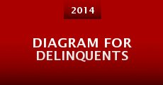 Película Diagram for Delinquents