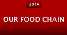 Película Our Food Chain